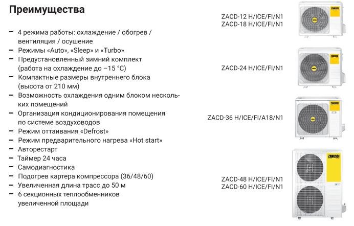 канальный 2