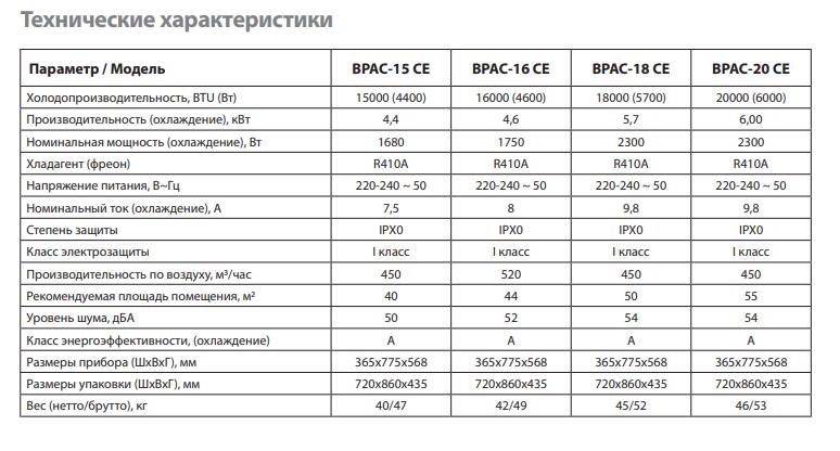 Smart Pro 6