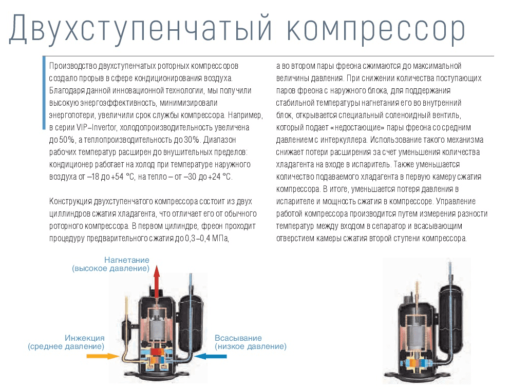 COOPERHUNTER 2 x st kompressor