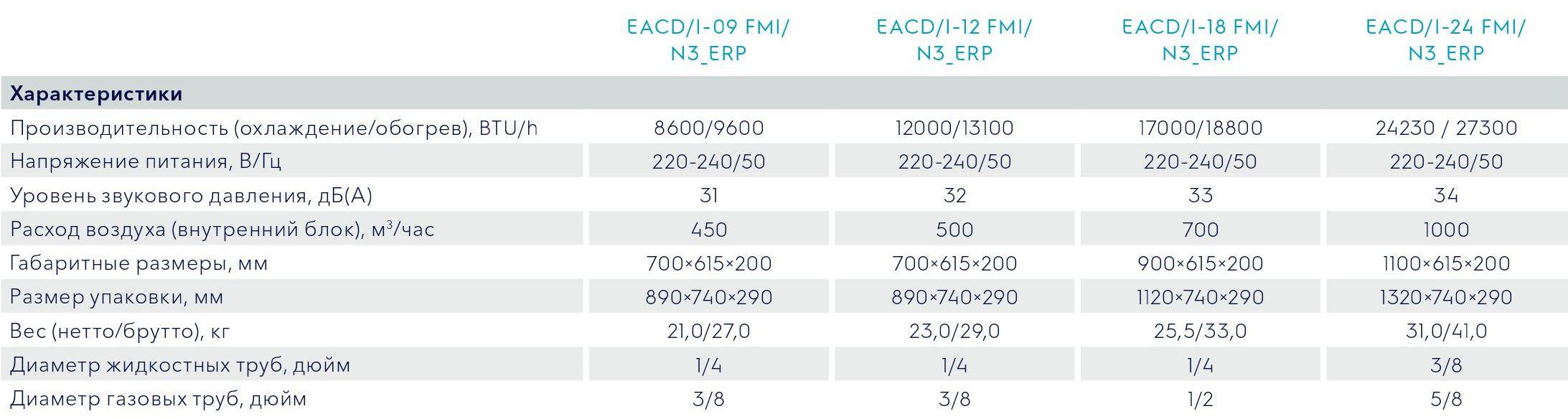 Electrolux Super Match ERP 1